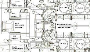 titanic floor plan titanic vs today s engines british gas business