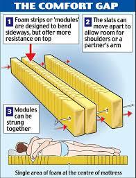 love mattress modular love mattress made flexible for cuddly couples