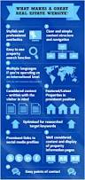 best 25 real estate jobs ideas on pinterest real estate tips