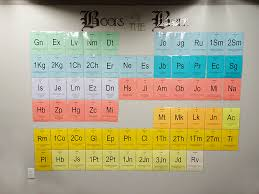 periodic table most wanted key my cup overflows the bible periodic table