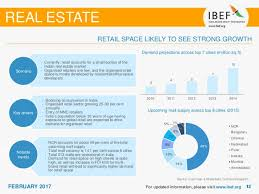 top 10 real estate markets 2017 real estate sector report february 2017
