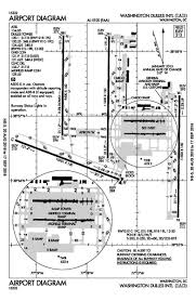 Washington Dc Airports Map by Dulles International Airfield Layout Metropolitan Washington