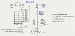 jwtech co th จำหน าย hmi easyview plc inverter servo mitsubishi
