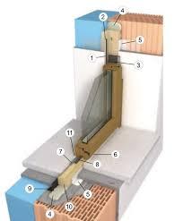 ponte termico davanzale le chiusure trasparenti i serramenti la corretta posa