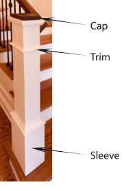 Interior Newel Post Caps Image Result For Ball Cap Newel Post Stairs Newel Posts