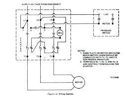 2 phase air compressor pramsandwich