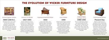 History Of Interior Design Styles Interior Design History Timeline