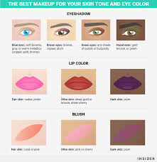 the best makeup for your skin tone and eye color business insider