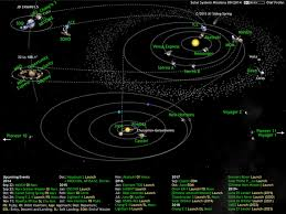 how long would it take to travel to mars images How far is mars away from earth how many days weeks months or