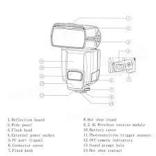 yongnuo yn560iv 2 4g wireless flash speedlite for canon dslr