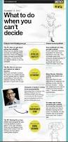 when is thanksgiving day 2012 149 best unstuck advice emails images on pinterest life coaching