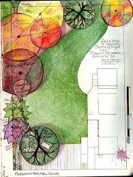 Backyard Plan 48 Best Landscaping Plans Images On Pinterest Landscape Plans