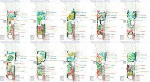 Home Design Studio Complete For Mac V17 5 Download 100 punch home design studio v17 5 landscape design 3d max