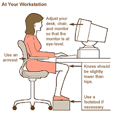 Neck Exercises At Desk Neuro Spine And Pain Neck Pain Or Neckache Faqs