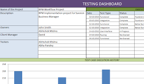 Testing Template Excel Free Business Process Management Test Template