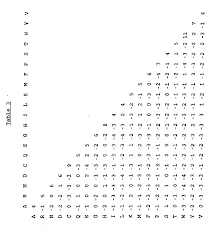 patent ep2264175b1 fibroblast growth factor homologs google