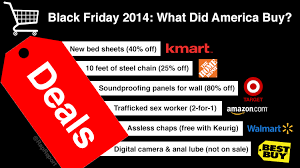 amazon black friday lube charts the rap report
