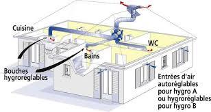 vmc pour cuisine climadane climatisation vmc desenfumage ventilation