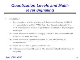 formatting and baseband modulation ppt video online download