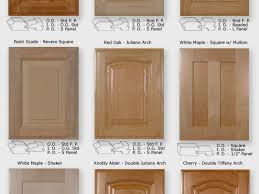 Home Depot Kitchen Countertops Kitchen Home Depot Kitchen Backsplash And 38 Home Depot Kitchen