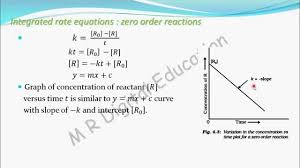 graph of integrated rate equation of zero order reaction chemical kinetics part 39 for cbse class