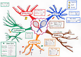 mind map wikipedia