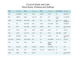 list of root words for spelling spelling demons roots and affixes lessons tes