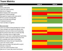 Ugliest Colors Agile Metrics U2014 The Good The Bad And The Ugly U2013 The Startup U2013 Medium