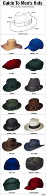 16 stylish s hats hat style guide s headwear infographic