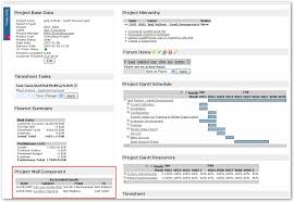 Resource Management Spreadsheet Top 7 Web Open Source Project Management Tools