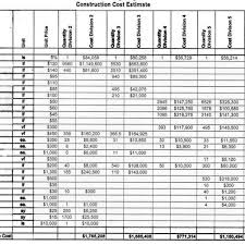 house construction cost estimate excel template and construction