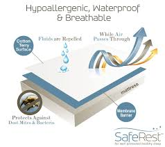 Home Design Waterproof Queen Mattress Pad by Bedding Heavenly Bed Mattress Topper Download Page Best Home
