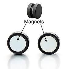 clip on earrings for men 2pcs magnetic black circle stud earrings for men women non