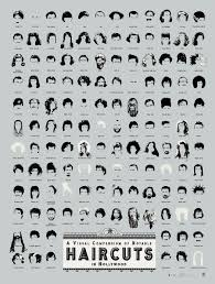 infographic of the day the most famous haircuts in mov co design