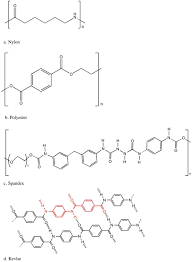 15 04 01 molecular structures and chemical forces in textiles