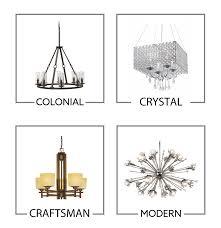 Types Of Chandeliers Styles Chandelier 2017 Types Of Chandeliers Ideas Web Diarioolmeca