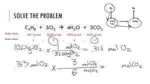 stoichiometry limiting reagent reactant percent yield
