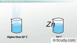 the activity series predicting products of single displacement
