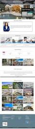 real estate website templates idx solutions strategic agent