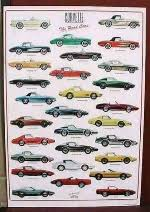 corvette poster fiat parts and supplies