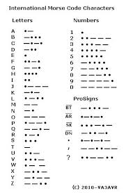 the 25 best morse code tattoo ideas on pinterest morse code