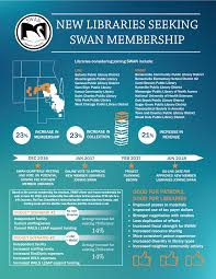 Seeking Join The New Libraries Seeking Swan Membership Swan