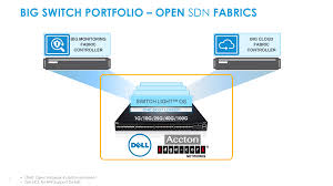 transforming your data center with open networking hw and sdn