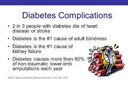 Diabetes Causing Blindness The Power To Control Diabetes Is In Your Hands Ppt Online