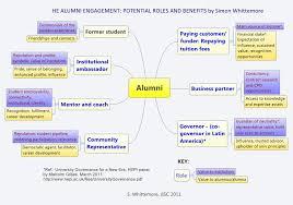 alumni database software alumni jisc