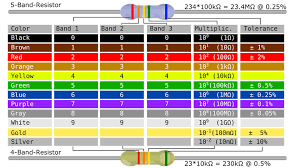 resources hcde physical computing resistor chart wiring diagram