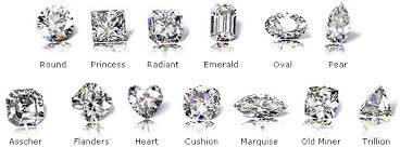 diamond ring cuts what shape of diamond ring should i choose