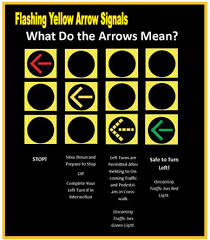 A Flashing Yellow Signal Light Means Flashing Yellow Arrows Roswell Ga