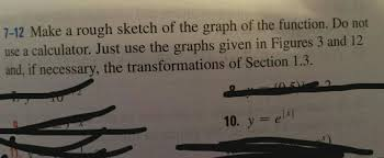 make a rough sketch of the graph of the function chegg com