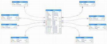 pgmodeler postgresql database modeler